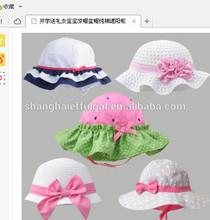 UV sunvisor hat