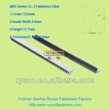 CL-73 Pneumatic Staples for Mattress