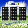 High efficiency CE solar panel