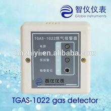 flue gas alarm for home use