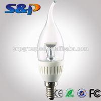 Best price led bulb savings