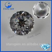 Best Man-Made CZ Diamond Gemstone Wholesale