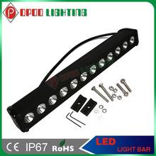 Wholesale cheap price 20inch 120w led light bar cree led light bar 120w 20inch car