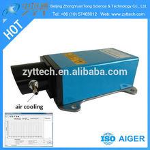 ZYT-0060Series laser measuring device