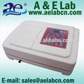 para el espectrómetro de análisis de metales
