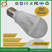 5years Quality Guarantee Most cost-effective led bulb manufacturing plant