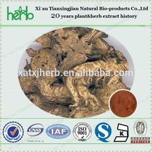 2.5% Triterpene Glycosides no excipients Black Cohosh Extract