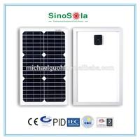 Super quality solar panles