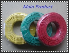 8AWG 10AWG 12AWG CCA Thw Cable