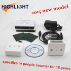 2015 new model people counting/electronic counting device