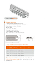 The low inflation rate with solar LED street light
