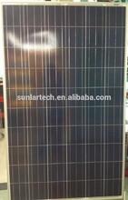 250w poly solar panel stock price