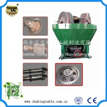 Gold Ore/Mineral Wet Pan Grinding Mill For Sale