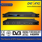 NDS3211B MPEG-2/H.264 HD Encoder