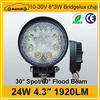 New product CE, Rohs Certification 24w led work light for trucks