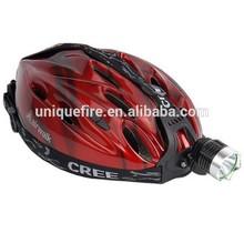 Safety head cap lamp and cree led helmet safety helmet light
