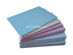 Roof insulations exterior heat insulation foam board