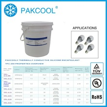 1:1 thermal conductivity non hardening sealing compound for GPU