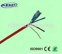 High quality shielded solid fire alarm wire