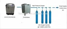 Bombola di ossigeno portatile/portatile ossigeno di riempimento impianto/bombola di ossigeno di riempimento