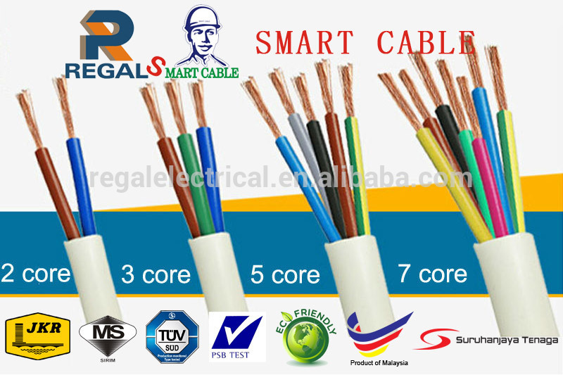 House Wiring Material Copper Wire Insulated Electrical Material ...