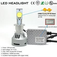 LED headlight D2s D2C D2R for skoda octavia led headlight