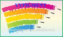 iron oxide pigment manufacture oil paint