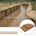 Eco- amicalequalité extérieures. wpc./composite bois plastique sol