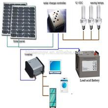 Bluesun cheap design home use off-grid 1kw solar energy diy