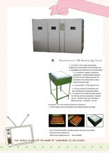 Economic and practical Poultry chicken egg incubator with 12672pcs chicken eggs for hatchery