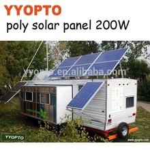 NEW FULL Off Grid Solar Power Generator PV system Panel + controller + inverter