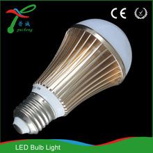 In 2 hours feedback high CRI lighting company