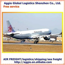 cheapest courier express china to hungary