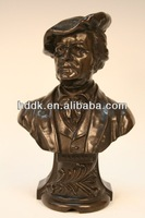 Famous bust statues bronze wagner germa composer bust VLA-BBS1025