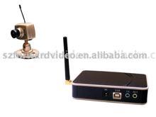 EzCAP001 Wireless Camera Receiver