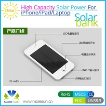 Top grade Cheapest portable cute solar mobile charger