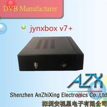 nickel wire prices jynxbox v7+ hd 1080p porn video