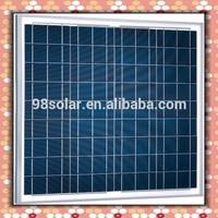 waterproof BIPV solar panel 100W cheap solar panel