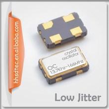 OC Type active crystal oscillators 12m