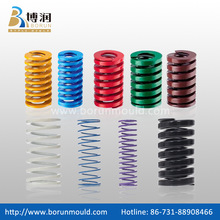 compression spring for injection mould