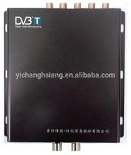 DVB-T2 HDMI 2 tuner for car