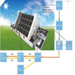 Hot sale house using easy install 6KW dc solar home system