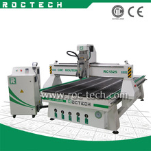Factory supply! RC1325 case in machine