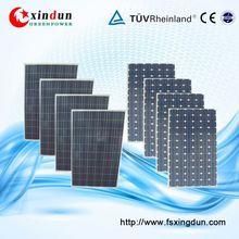 foshan xindun 1.5w solar panel