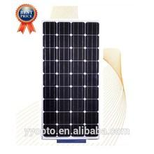 12v 300w solar panel
