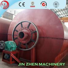 31000 USD High Daily Profit Jin Zhen Brand Scrap Rubber Pyrolysis Plant