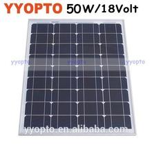 solar panel yingli
