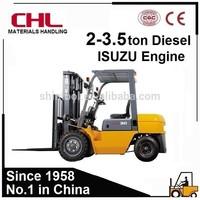 2015 Hot Sale Japan ISUZU Engine TCM Transmission Diesel Forklift Truck