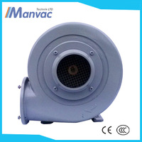 three phase 380V 2.2kw large air flow exhaust ventilation used exhaust fans for sale