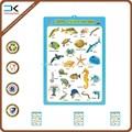 seafish la impresión 3d de pvc de pared de plástico del cartel